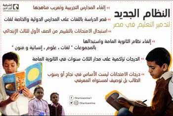 إنفوجراف.. تعرف على النظام الجديد لتدمير التعليم في مصر