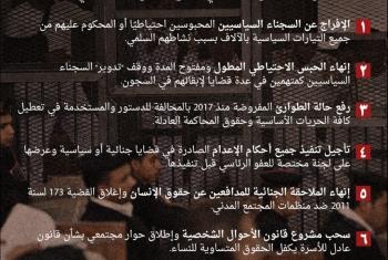 منظمات حقوقية تتبنى 7 مطالب لوقف الانتهاكات الحقوقية في مصر
